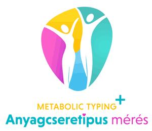 Metabolic Typing